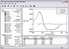 Jasco Spectra Manager, Spectra Manager