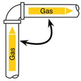 rörmärkning gas